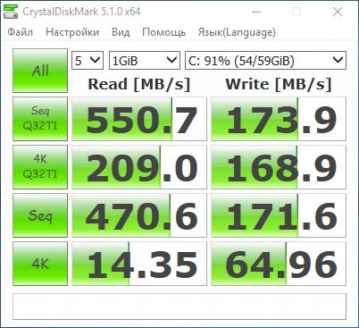Speed SSD Cube i7 Stylus